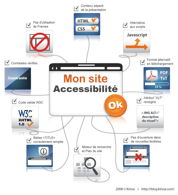 10 astuces pour rendre son site Web accessible