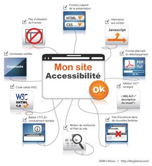 10 astuces pour améliorer l'accessibilité de votre site Web
