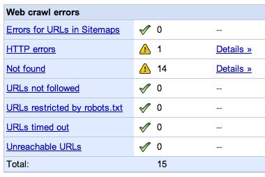 Les analyses de meta-données par Google Webmaster Tools