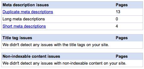 Les requêtes les plus fréquentes dans Google Webmaster Tools