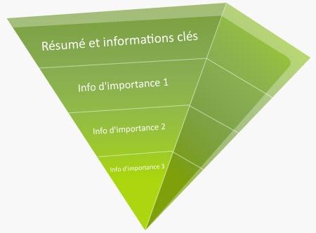 pyramide-inversee-2844small