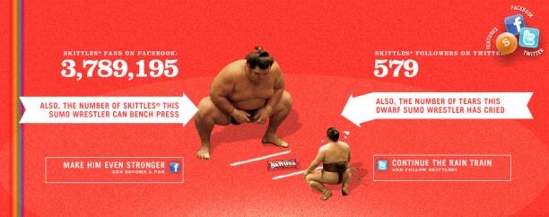 Nouveau site Skittles - Sumos Facebook Twitter