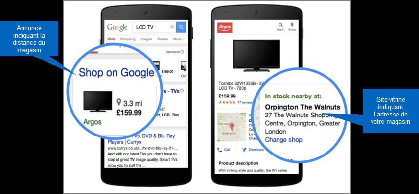 Drive to Store sur Google - Annonces produits