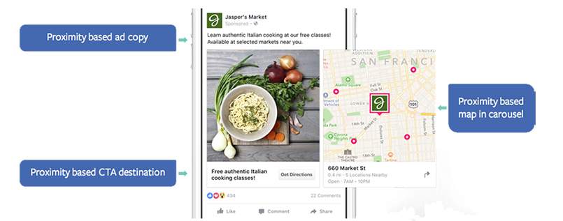 Drive to Store sur Facebook
