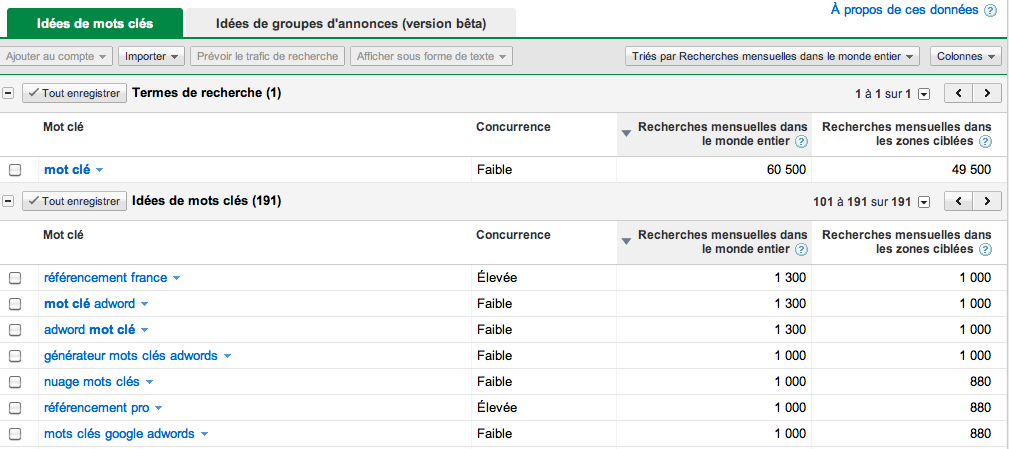 exemple google adwords