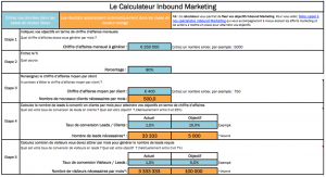 Calculateur Objectif Inbound Marketing